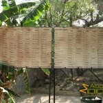 Delhi Zoo, National Zoological Park, Information panel with biological details of species for the enthusiasts